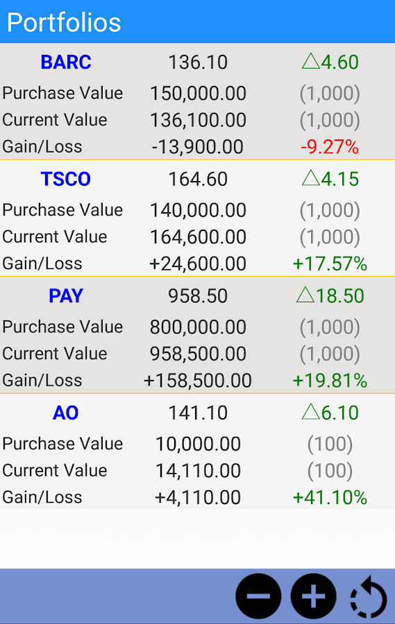 stocks london stock quotes android apps on google play