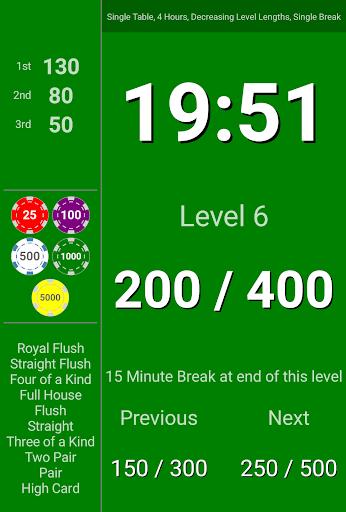 Blinds Are Up! Poker Timer apktram screenshots 9
