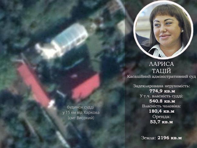 Будинок із каплицею, житло у Росії та квартира за $700. Нерухомість суддів Верховного Суду 20