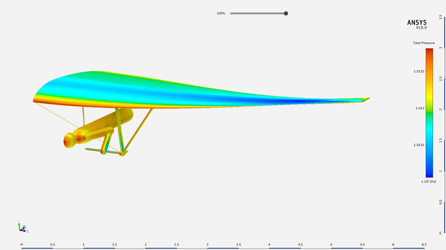 С момента изобретения дельтаплана прошло много времени, и сегодня компания «Aerospace Innovations of Canada» в рамках программы ANSYS Startup Program использует для задач компьютерного моделирования дельтаплана ANSYS AIM