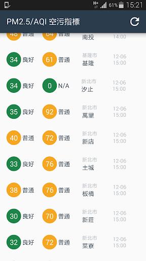 台灣空氣品質 PM2.5 AQI