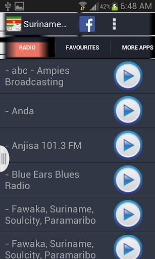 Suriname Radio News
