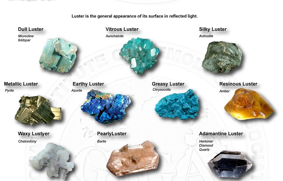 luster of common minerals