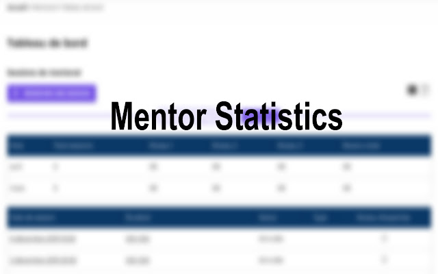 Mentor Statistics OpenClassRooms
