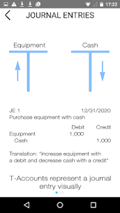 Debit and Credit – Accounting 6