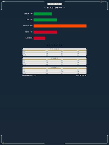 DTO Poker - Your GTO MTT Poker Trainer 2.7.3 screenshots 14