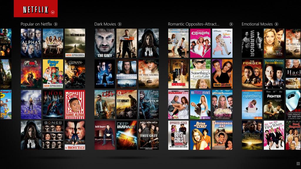 Catalogo Netflix: Film e Serie tv in arrivo a febbraio 2016