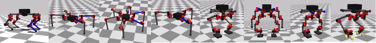 The controller is applied to 9 different locomotion platforms.