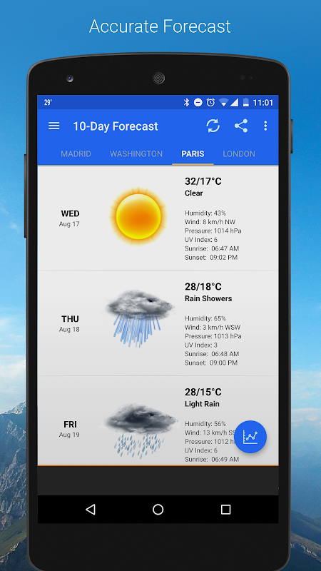 Weather & Clock Widget for Android screenshots