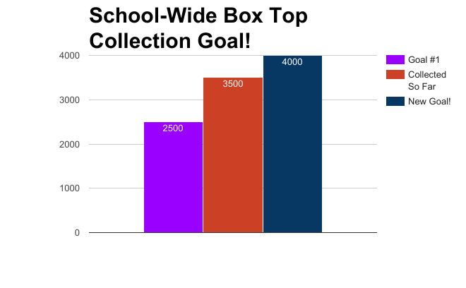 Week 4 School Total.png