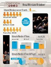 Photo: Media kit info-graphics