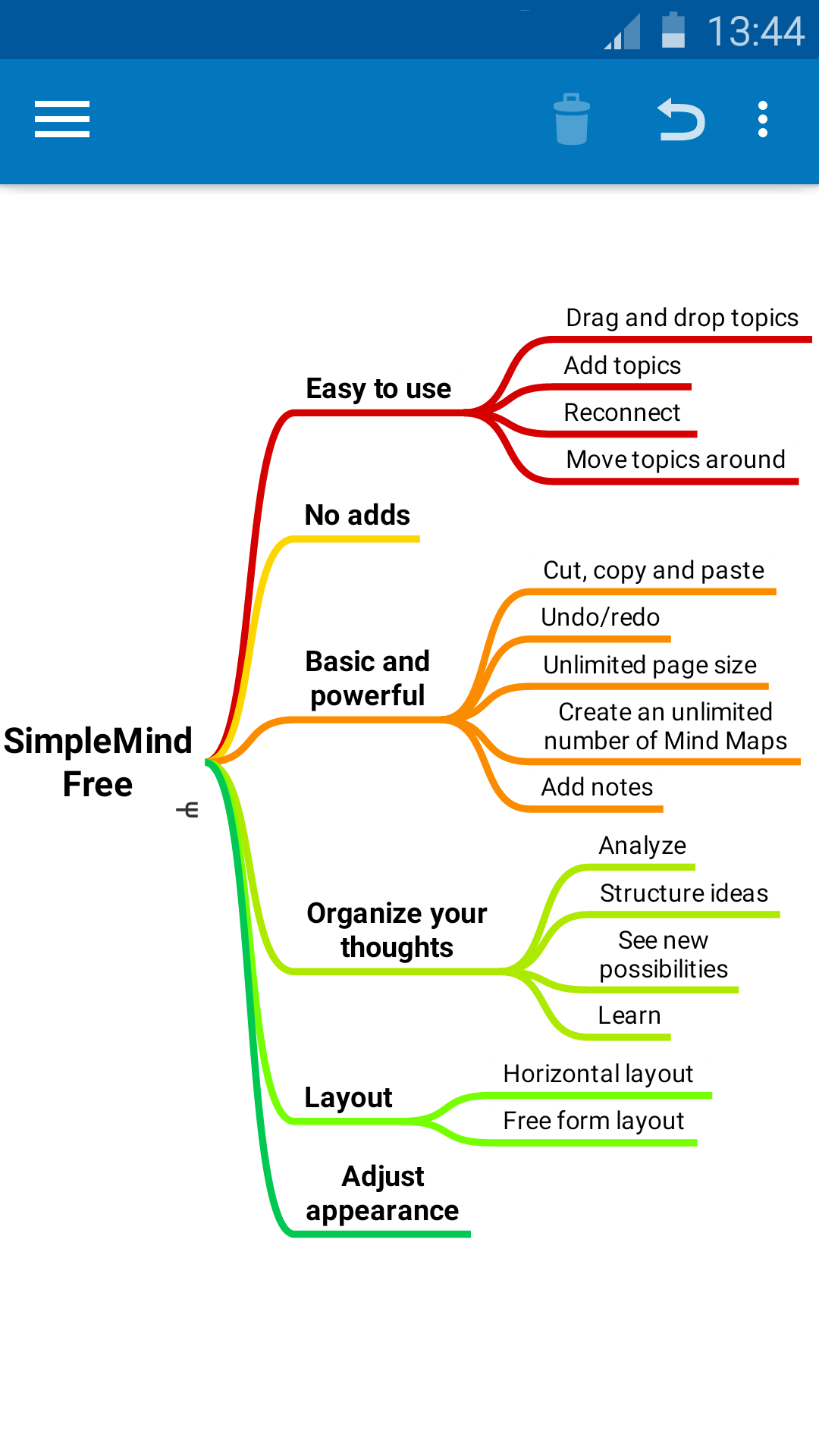 SimpleMind Free mind mapping screenshot #2