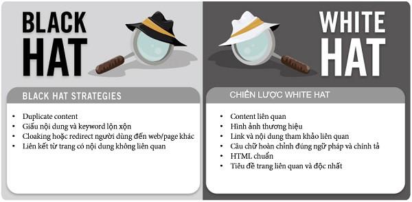 SEO mũ trắng><SEO mũ đen