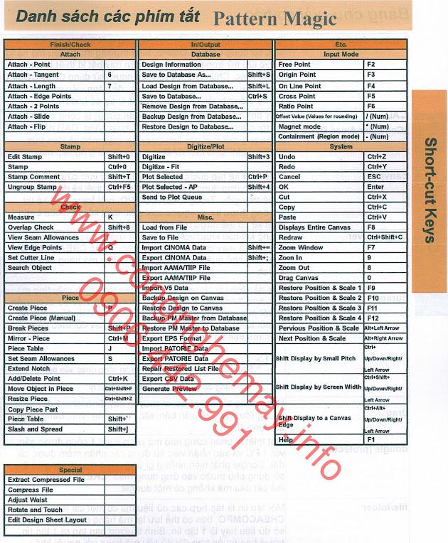 Short-cut Keys và Glossary Cơ Bản Phần Mềm CREACOMPO Toray-ACS 3