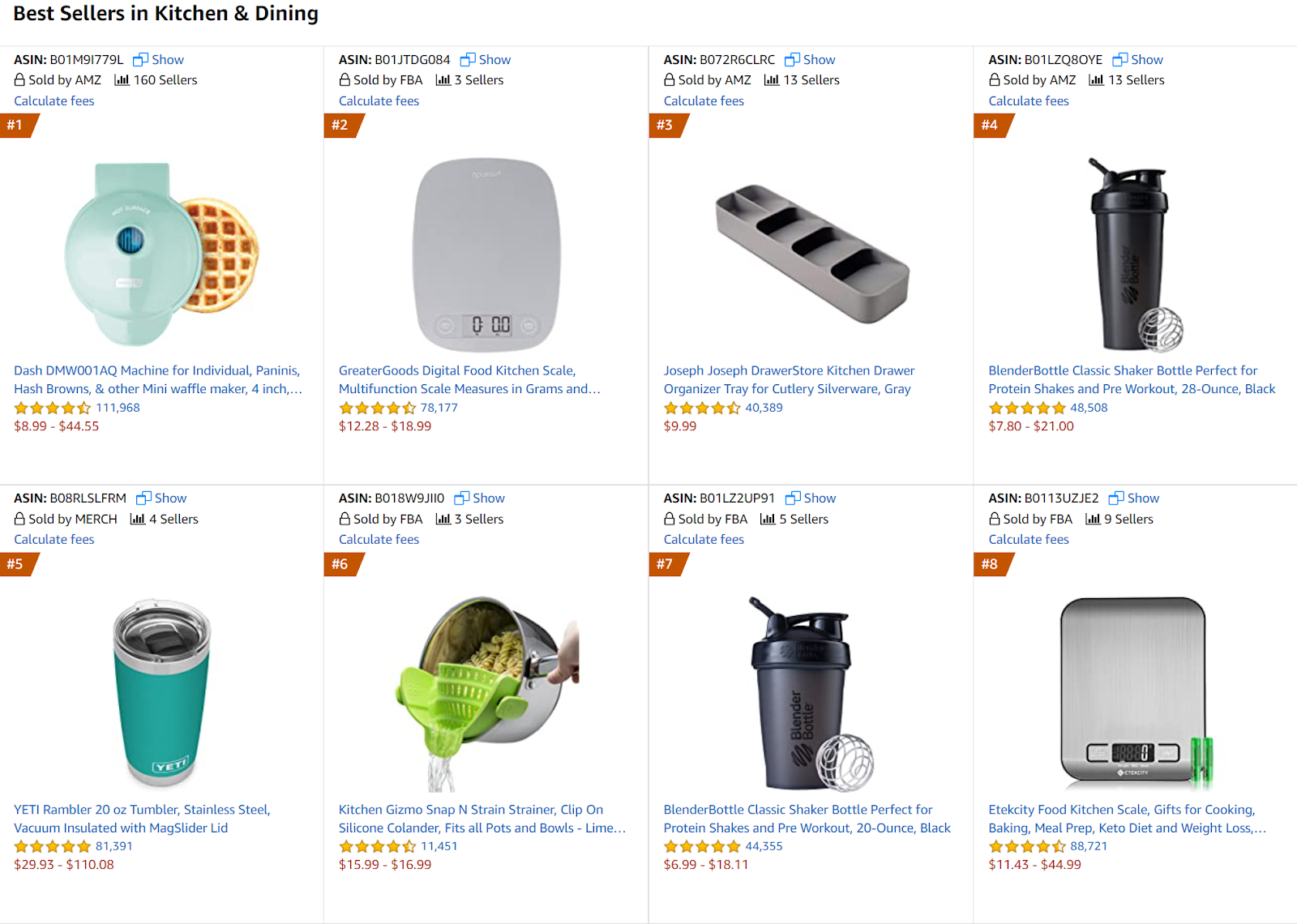 2021 Best Selling Products on Amazon