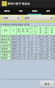 阪神タイガースの数字 阪成会 1936-2016 screenshot 6