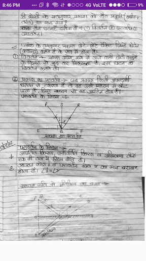 Download 10th Class Science Notes in Hindi on PC & Mac with AppKiwi