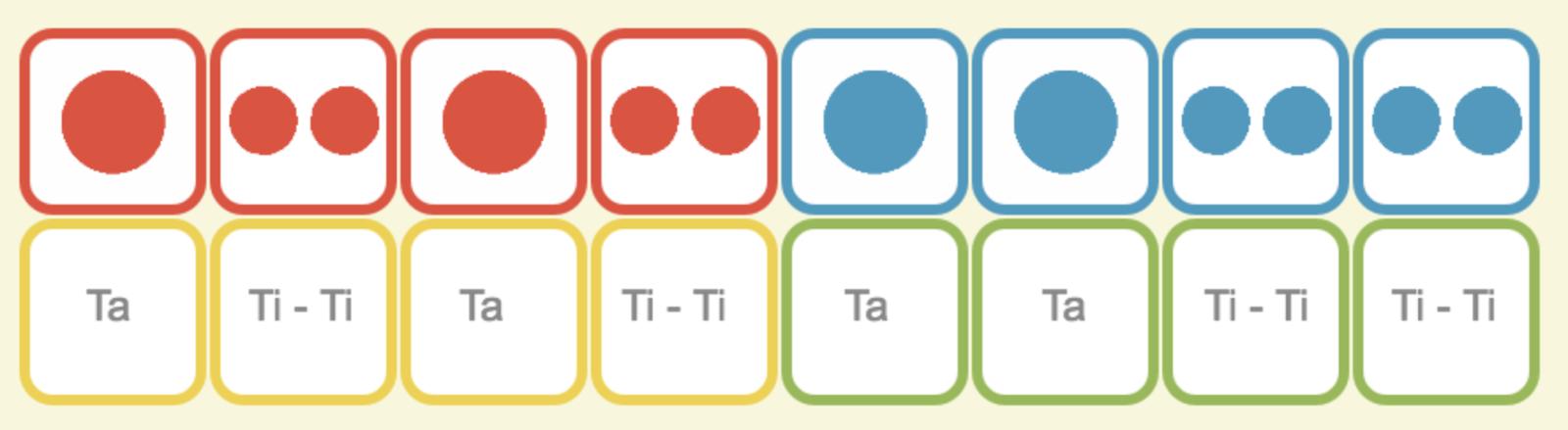 Rhythm syllables - Irish primary music curriculum