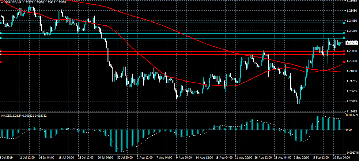 A close up of a wire fence