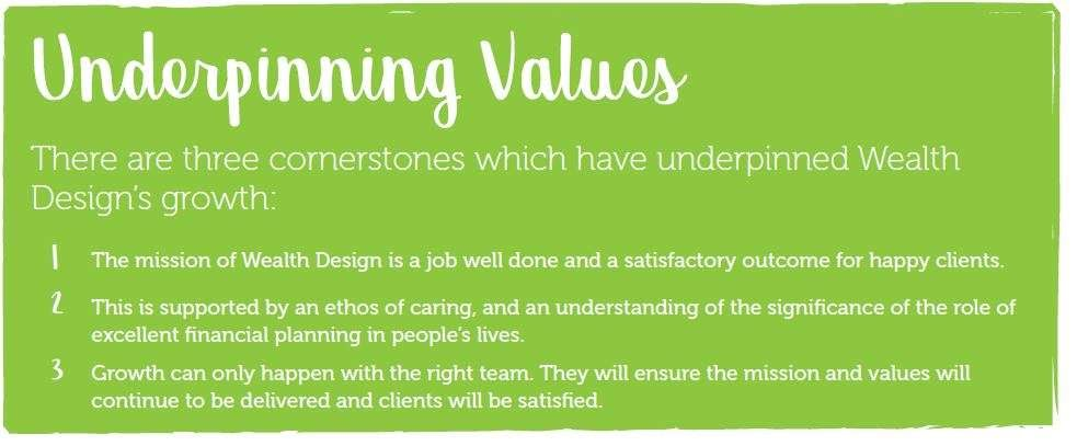 There are three cornerstones which have underpinned Wealth Design's growth:  1. The mission of Wealth Design is a job well done and a satisfactory outcome for happy clients.  2. This is supported by an ethos of caring, and an understanding of the significance of the role of excellent financial planning in people's lives.  3. Growth can only happen with the right team. They will ensure the mission and values will continue to be delivered and clients will be satisfied.