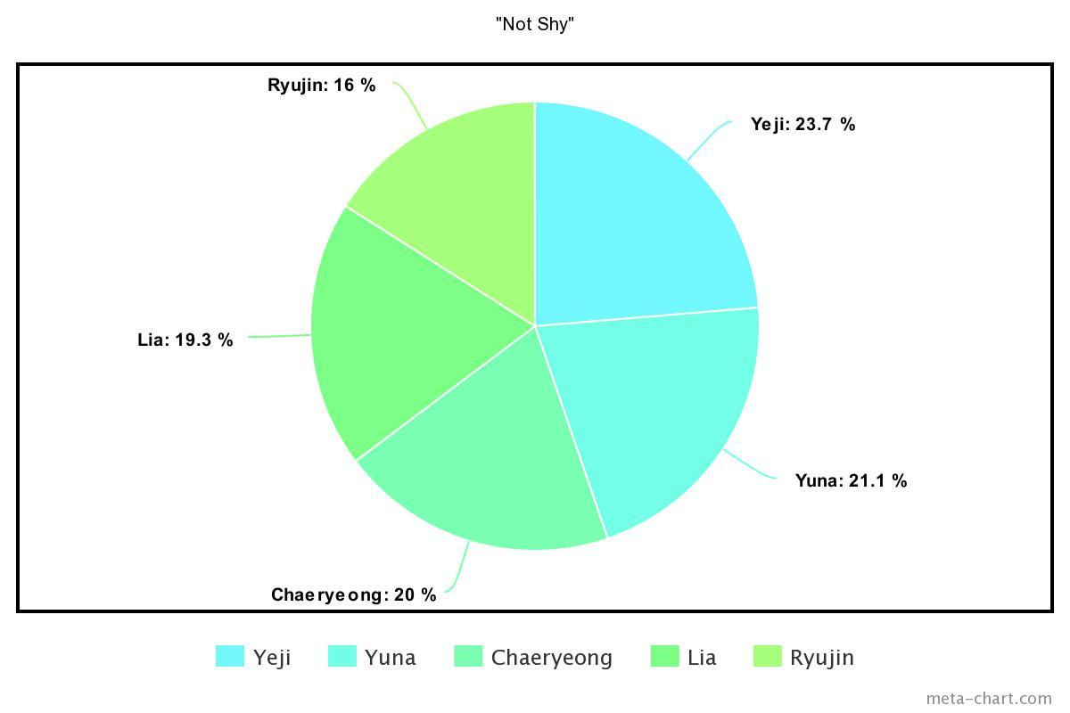 meta-chart - 2020-12-28T215339.302