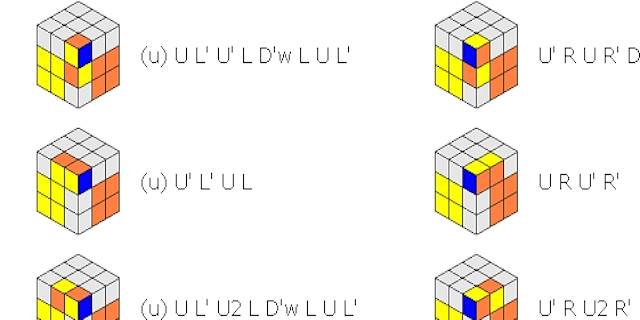 Beginner Rubiks Cube Solver Poster