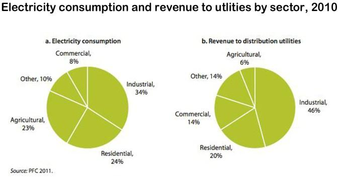 Fossil_Fuel_Subsidies_Story_2_Chart_2