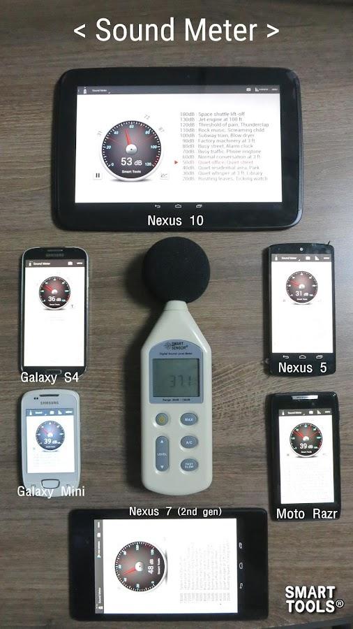 Sound Meter Pro- screenshot