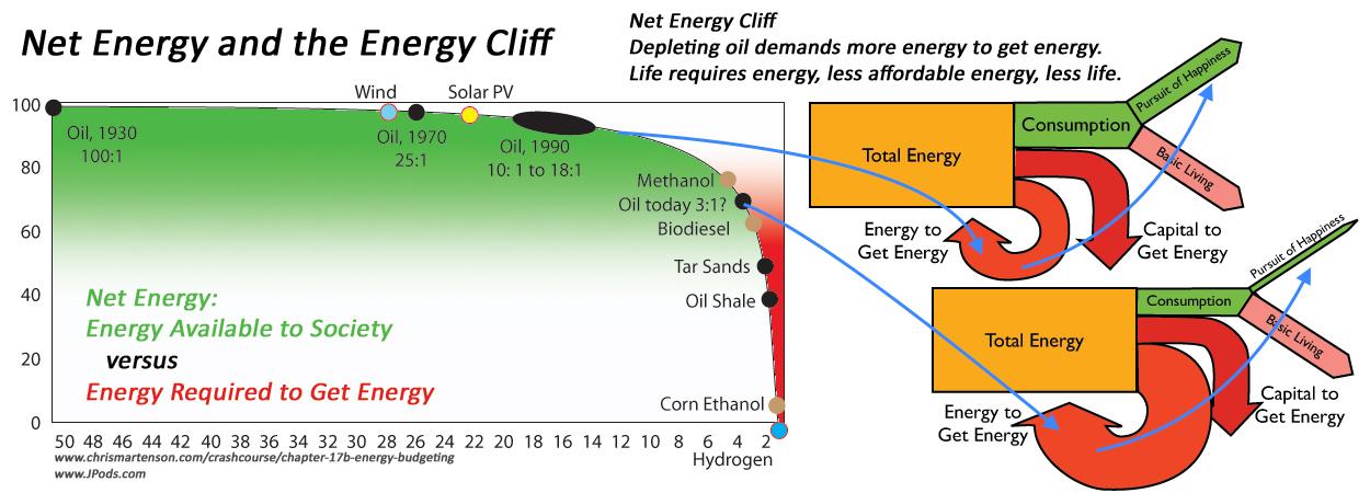 EnergyCliffBudgetNotes.jpg