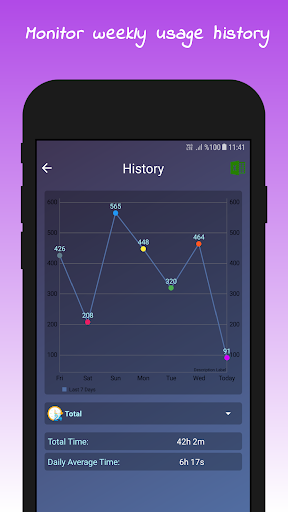 StayFree - Phone Usage Tracker & Overuse Reminder 3.0.6 screenshots 2