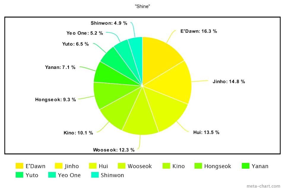 meta-chart - 2020-12-22T224423.864