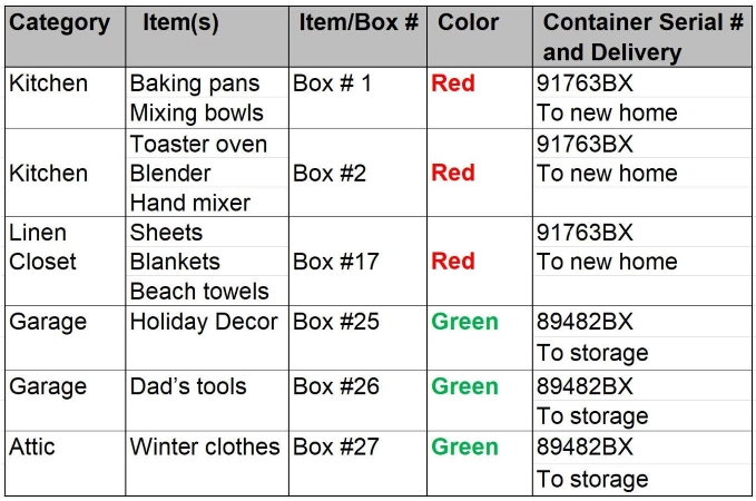 detailed inventory for organized moving
