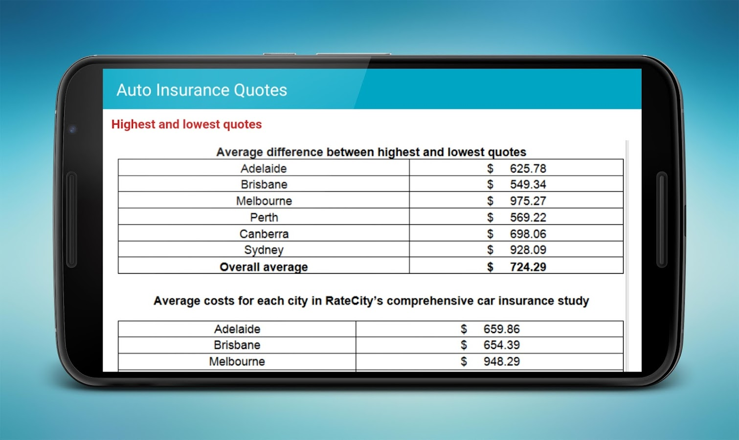Windhaven Insurance Quote Auto Insurance Quotes  Android Apps On Google Play