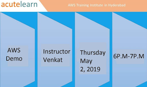 AWS Demo session - With http://www acutelearn com/ at Acute Learn