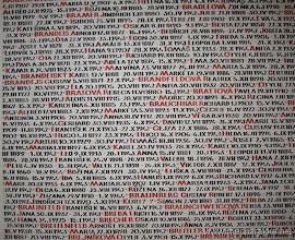 Photo: 77000 nimeä synagoogan seinällä oli aika vaikuttavaa
