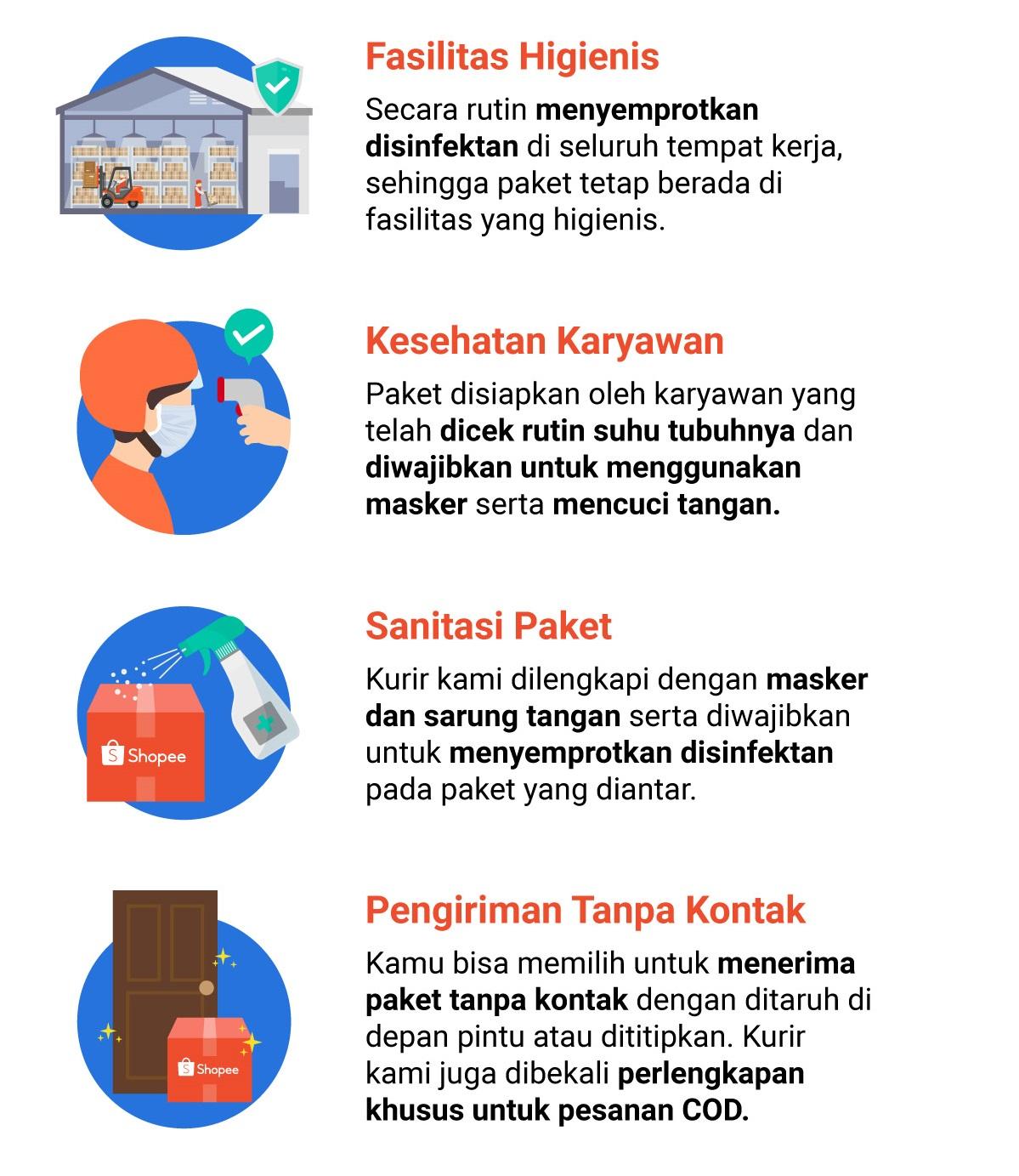 Shopee Express Pusat Edukasi Penjual Shopee Indonesia