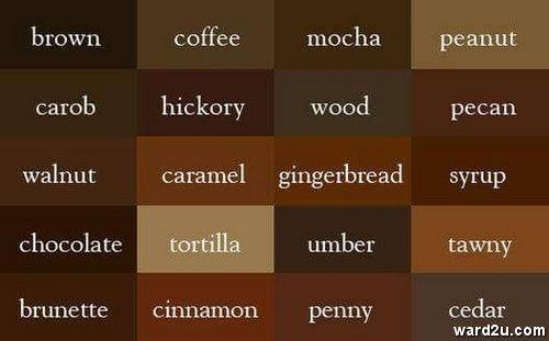 الألوان و درجاتها و مسمياتها بالصور
