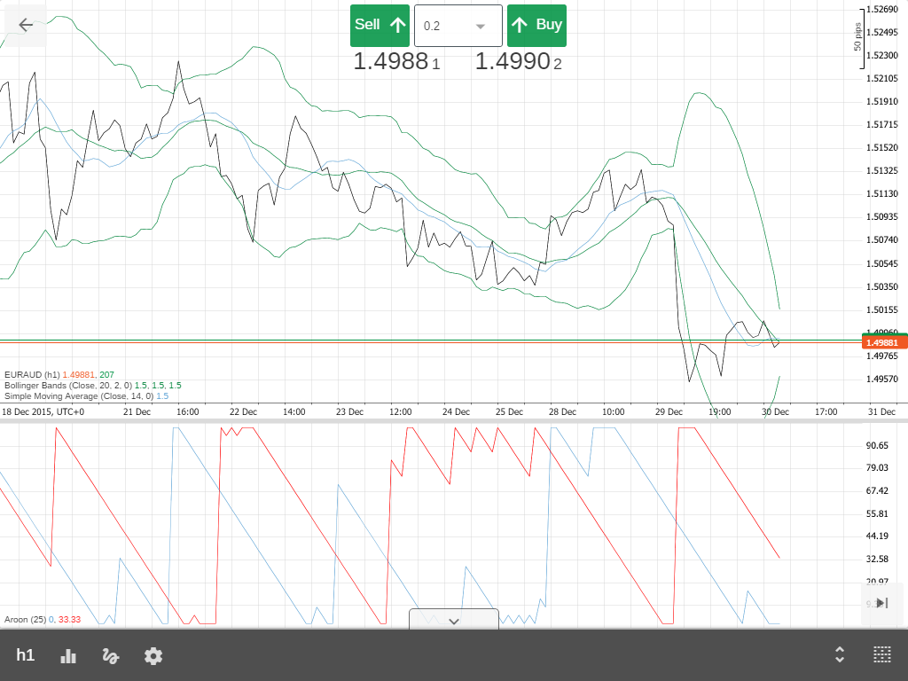 MaxFX CFD and Forex Trading- screenshot