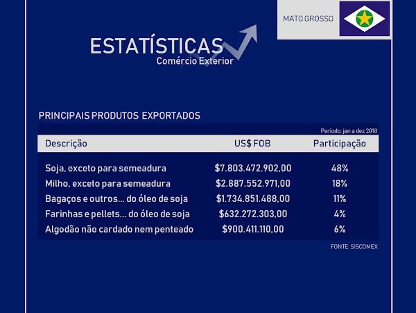 14d09d3b750c2 Assessoria Importação Exportação - Chanceller