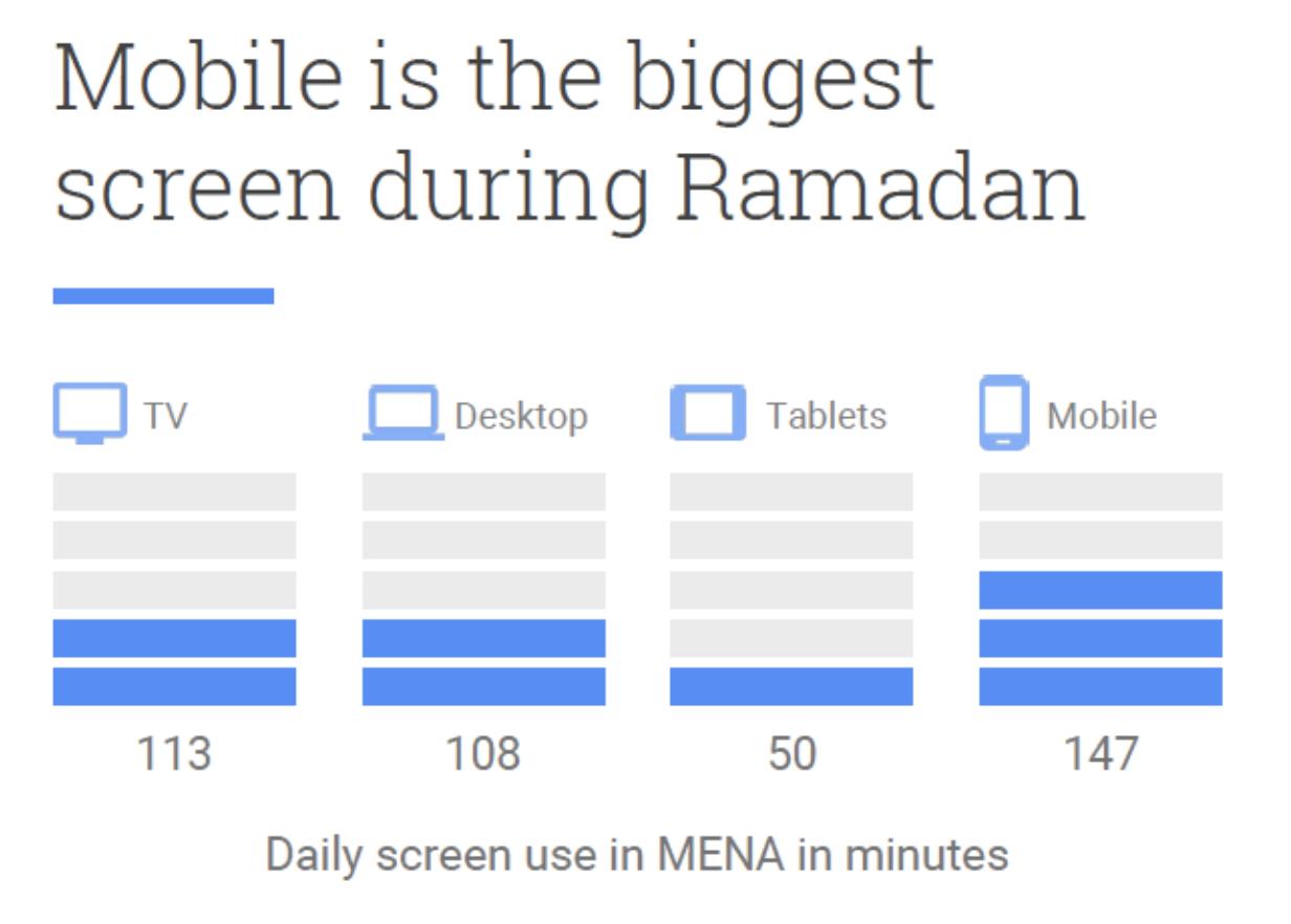 Ramadan Marketing 2020
