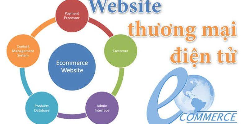Quy trình xây dựng website thương mại điện tử