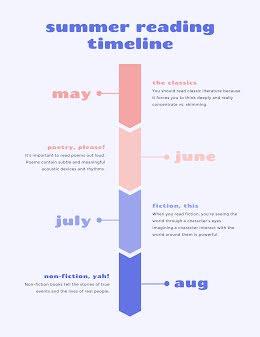 Summer Reading Timeline - Vertical Timeline item