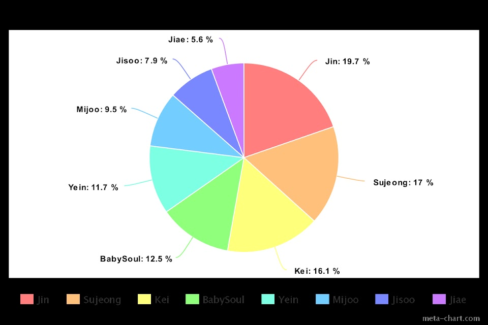 meta-chart (42)
