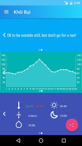 玩免費天氣APP|下載Khói Bụi app不用錢|硬是要APP