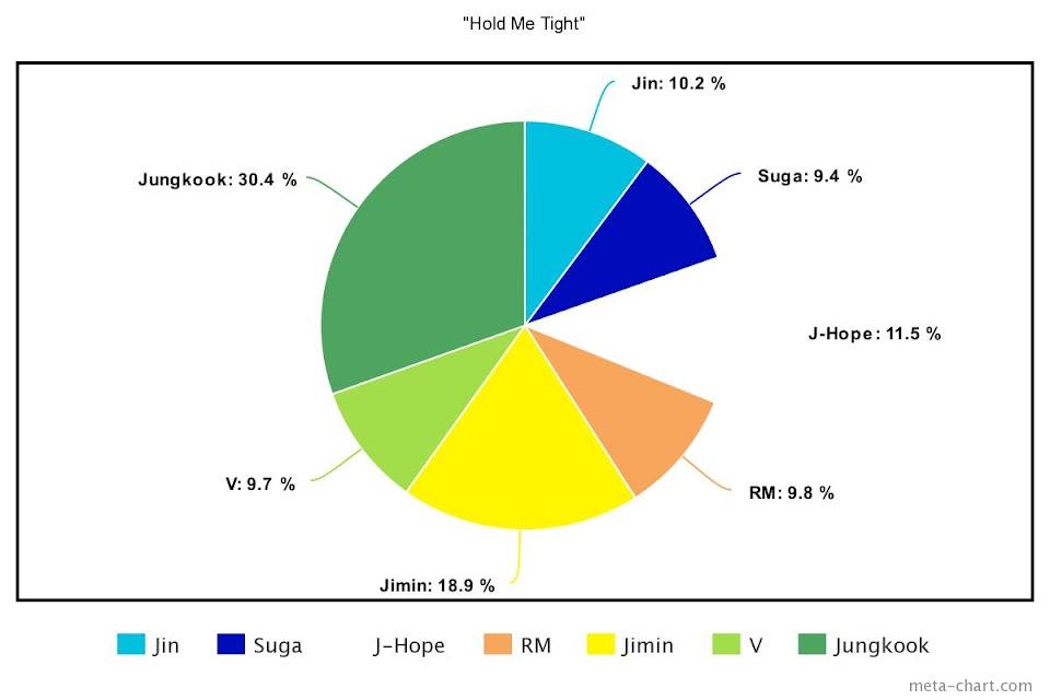 meta-chart - 2021-03-30T134011.721