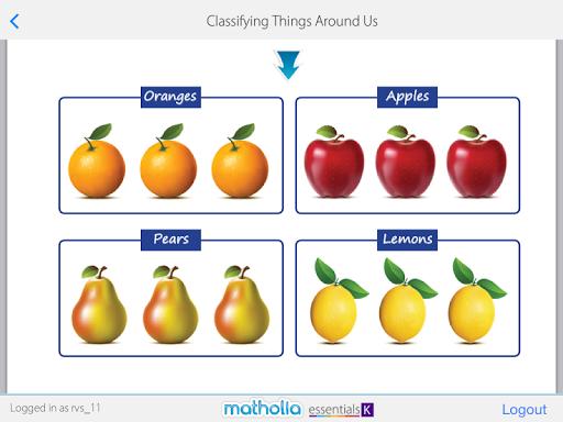 Matholia Essentials K