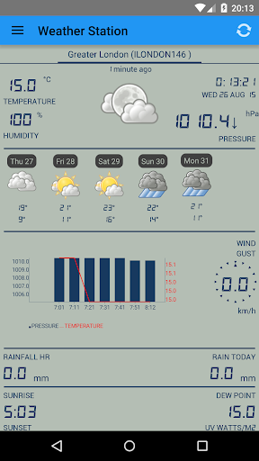 Weather Station v3.3.6