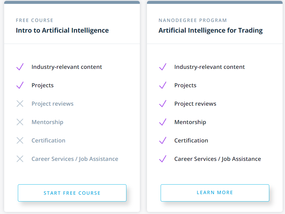 Becoming a Successful Artificial Intelligence Engineer