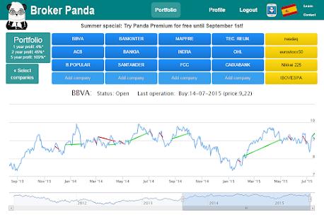 Broker Panda - náhled