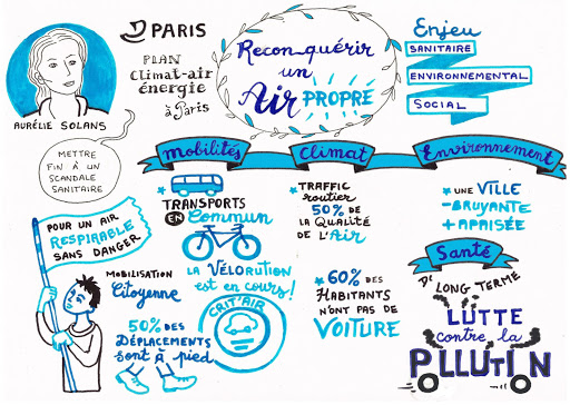 sketchnote air propre Paris